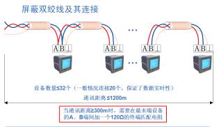 723Acrel-2000电力监控系统在在聚驾庄村综合改造及安置小区工程六合家园(一期)项目的应用(1)1816.png