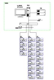 725 10KV宝力科技配电工程电力监控系统小结462.png
