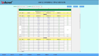 725 10KV宝力科技配电工程电力监控系统小结2850.png