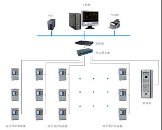 727宜昌万达广场改造项目电力监控系统小结1449.png