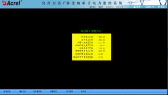 727宜昌萬達廣場改造項目電力監控係統小結2975.png