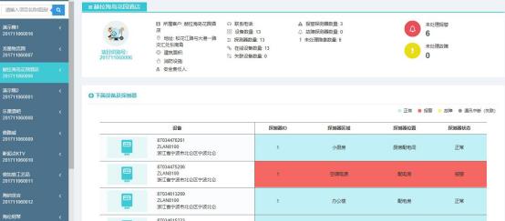 742浙江億得化工有限公司智慧安全用電小結2183.png