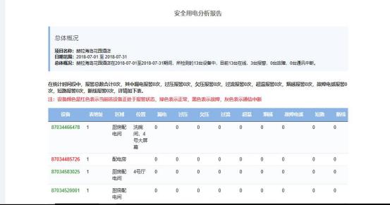 742浙江億得化工有限公司智慧安全用電小結2615.png