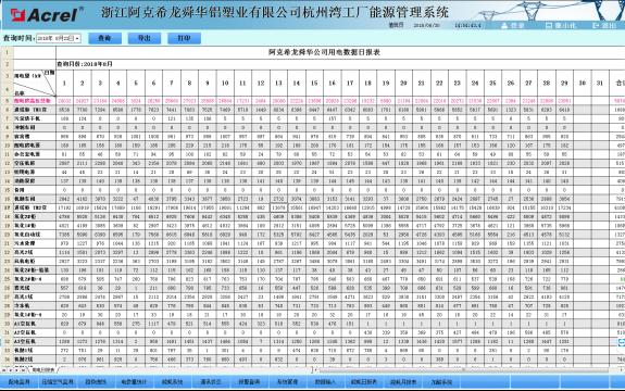 747浙江阿克希龍電能管理係統2372.png