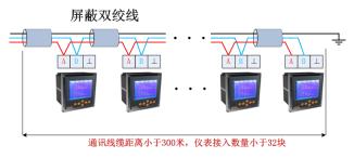 750安徽華光高效薄膜太陽能電池高溫玻璃項目電力監控係統小結1862.png
