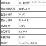 DTS-5S分布式光纤测温传感器