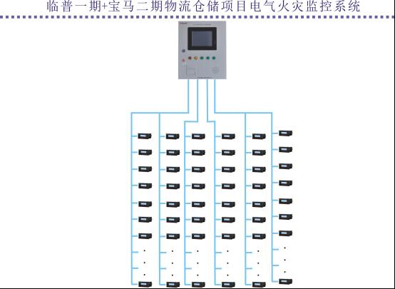 761臨普一期+寶馬二期物流倉儲項目電氣火災監控係統小結 (壁掛)1446.png