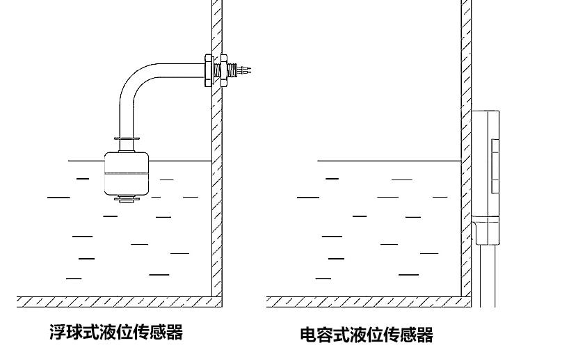 电容-浮球.jpg