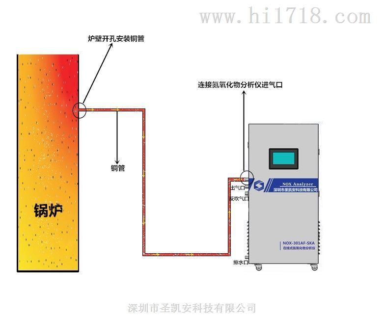 河北保定定州市锅炉氮氧化物NOx分析检测仪