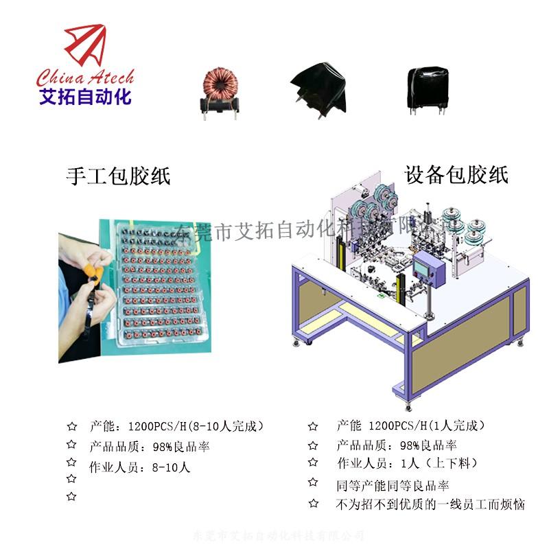 2层包胶纸机对比.jpg
