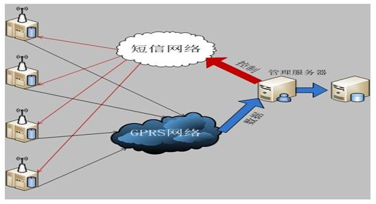 通讯方式.png