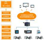 上海长宁区安全用电云平台AcrelCloud600