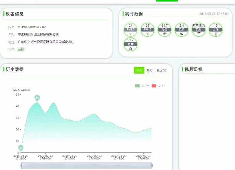 扬尘监测系统云平台数据