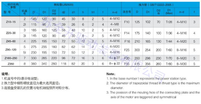 Z型电装连接尺寸表.png