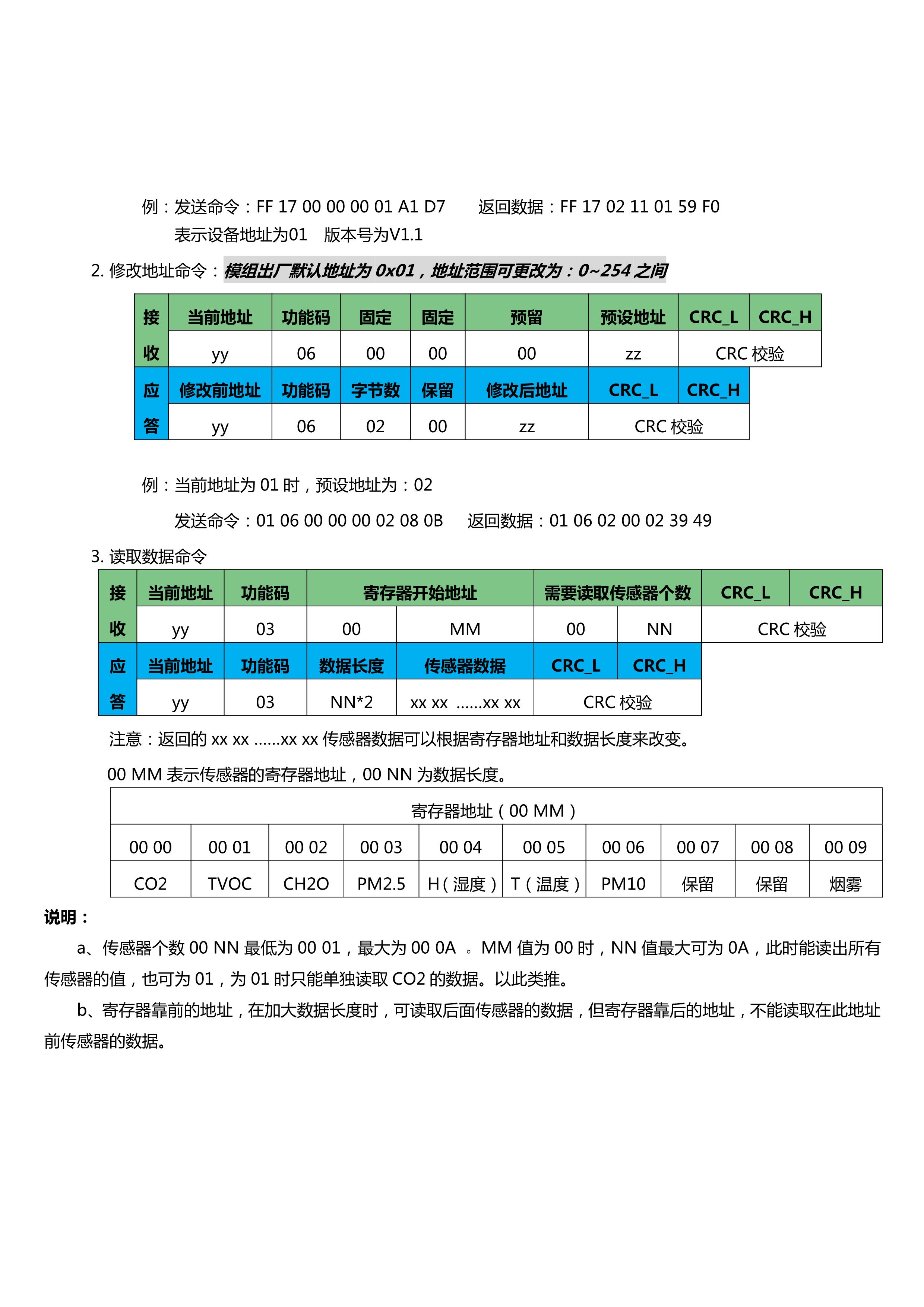 CRK-X6吸頂式環境監測設備說明書V1.0_6.png