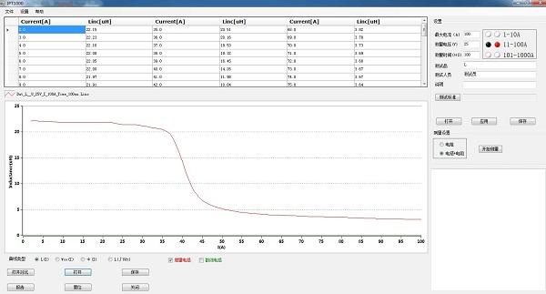 電感量測試曲線小圖.jpg