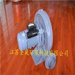 CX透浦式中压鼓风机CX-75A-AC