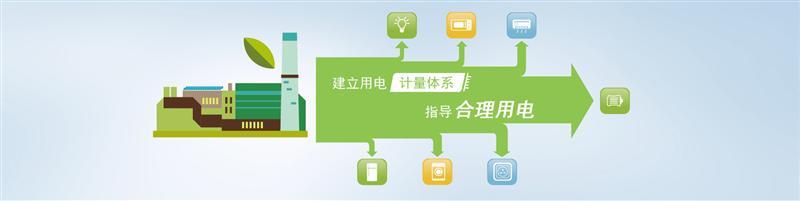 安科瑞电力监控系统在项目中的设计与应用