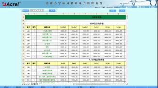 1040蕪湖蘇寧環球酒店電力管理係統小結2404.png