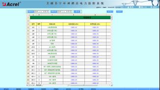 1040蕪湖蘇寧環球酒店電力管理係統小結2567.png