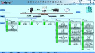 1040蕪湖蘇寧環球酒店電力管理係統小結2656.png