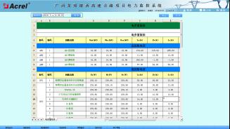 1043广西龙邦靖西高速公路项目电力监控系统-小结2107.png