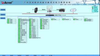 1043广西龙邦靖西高速公路项目电力监控系统-小结2217.png
