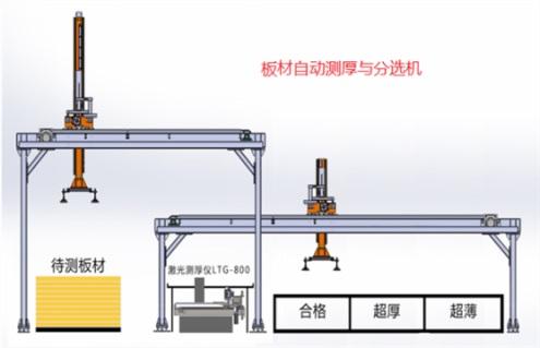 板材自动测厚与分选机001.jpg