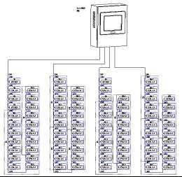 1046Acrel-2000電力監控係統在中航飛機漢中航空零組件製造有限公司2005號數控加工廠房項目的應用1687.png