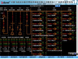1046Acrel-2000電力監控係統在中航飛機漢中航空零組件製造有限公司2005號數控加工廠房項目的應用1910.png