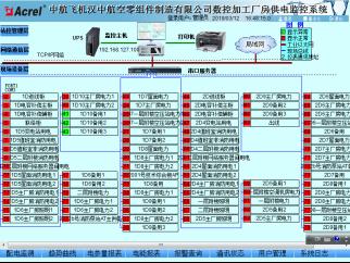 1046Acrel-2000電力監控係統在中航飛機漢中航空零組件製造有限公司2005號數控加工廠房項目的應用2344.png