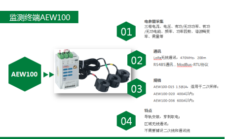 環保用電1229.png