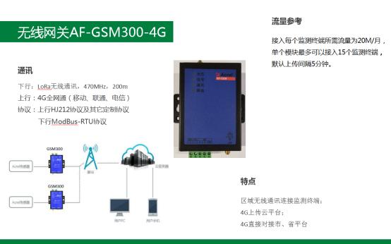 環保用電1233.png