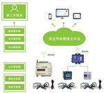 安科瑞电气火灾监控系统在重庆长嘉汇的实际应用