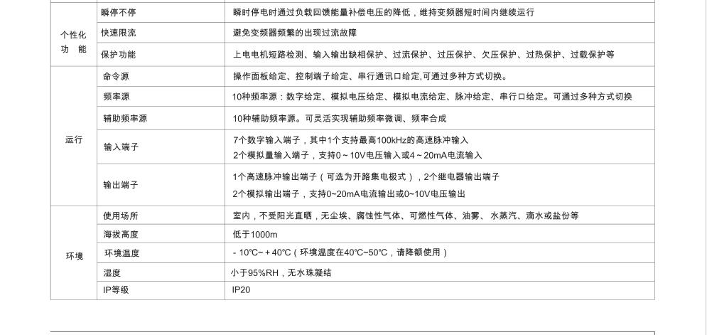 变频器技术规格2.jpg
