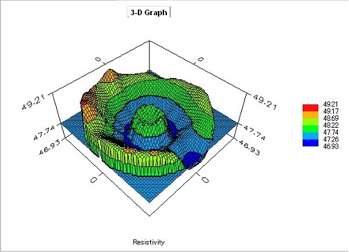 3D円型マッピング4.jpg