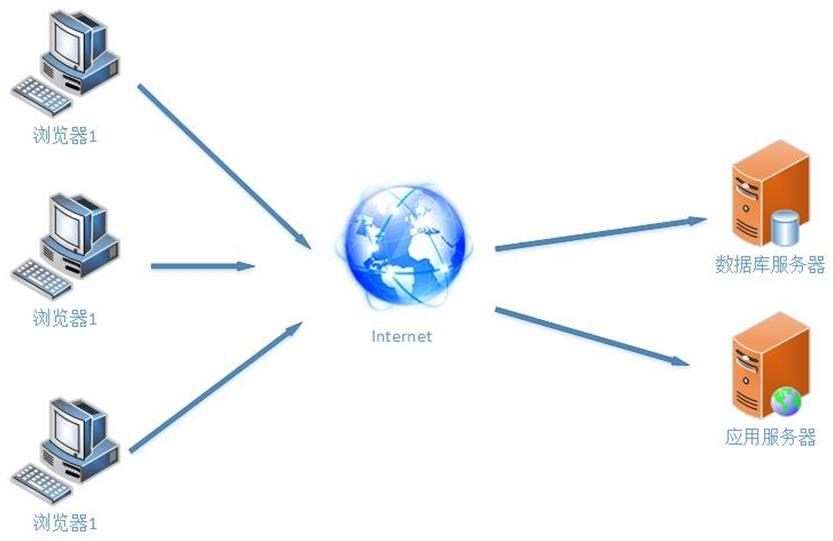 CCEP认证微型空气质量自动监测站