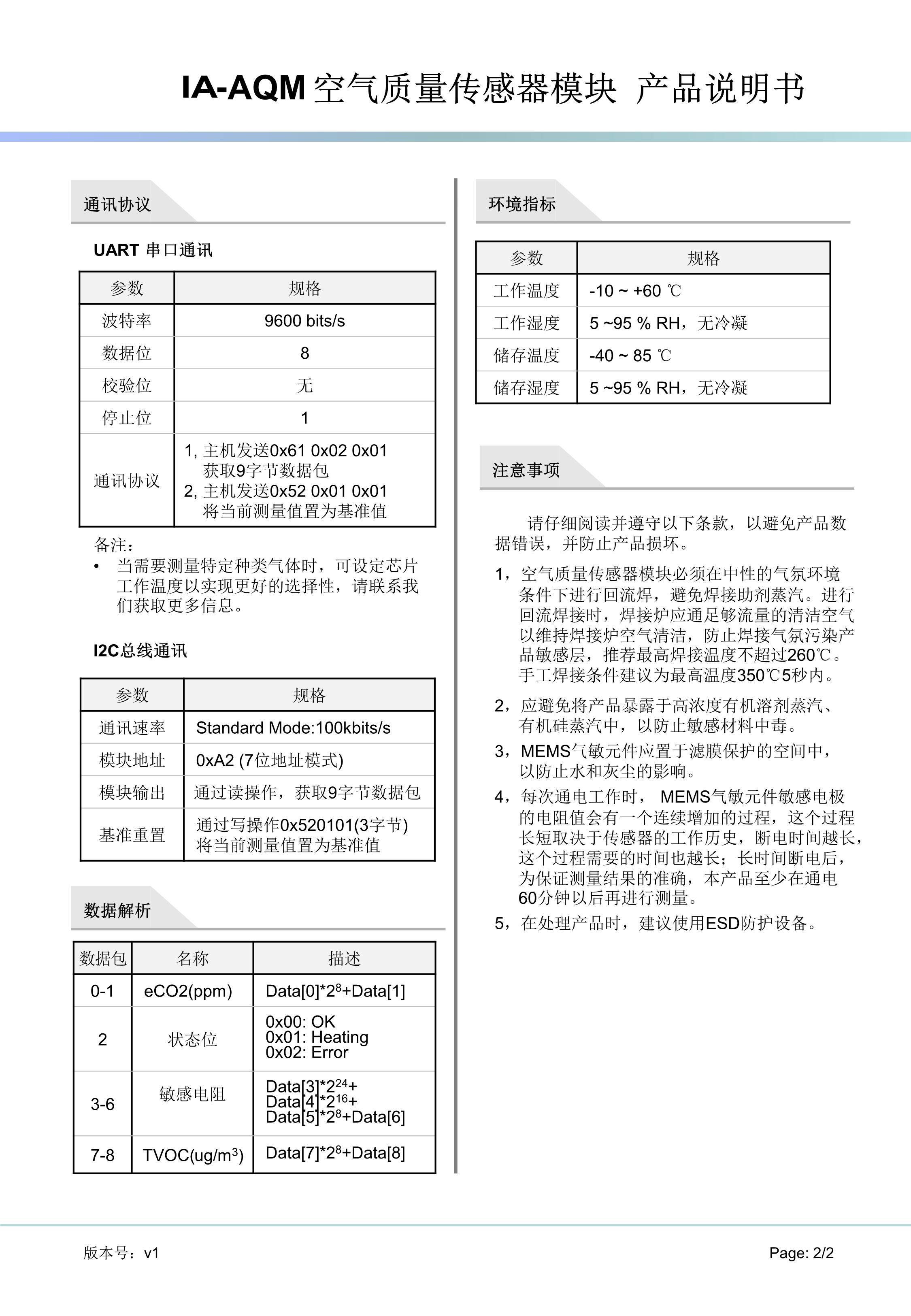 IAQ-AQM_2.png