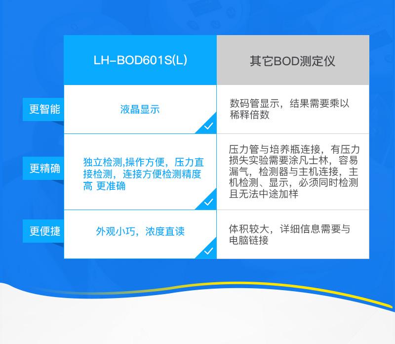 BOD601S(L)_01.jpg