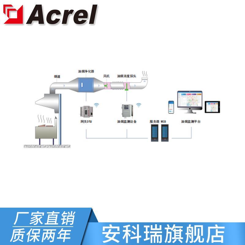 安科瑞AcrelCloud-3500油烟监测云平台