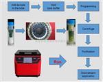 生物样本快速处理系统BSH-CL2