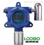 LB-BD固定式甲醛(CH2O)探测器